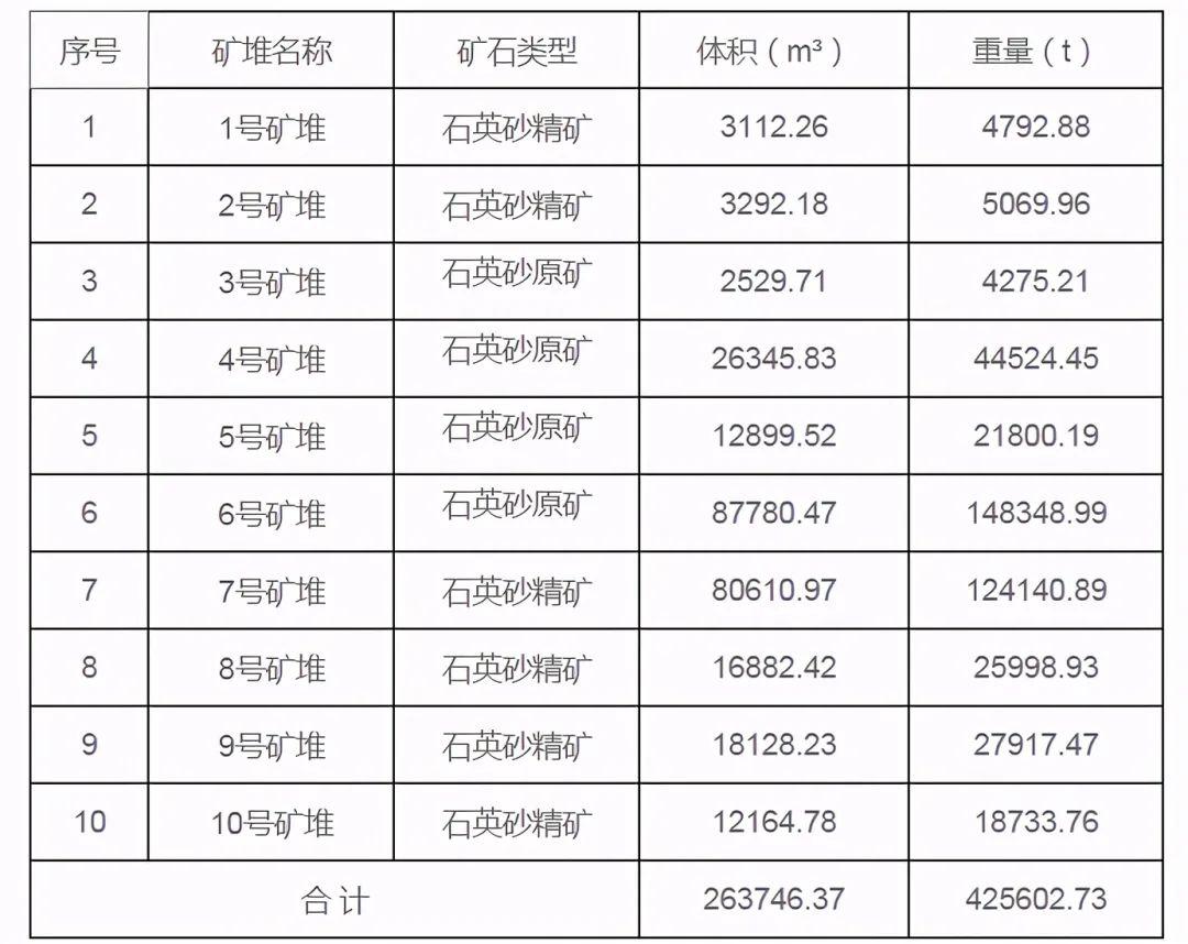 郑琦涉黑案又有一项财产被拍卖,价值达3400万!