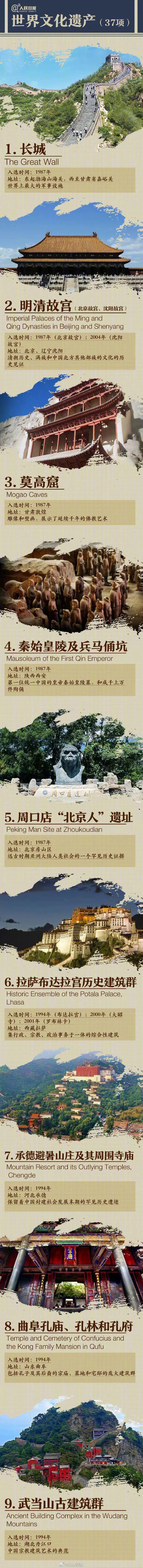 中国55项世界遗产,你知道多少?长图带你看